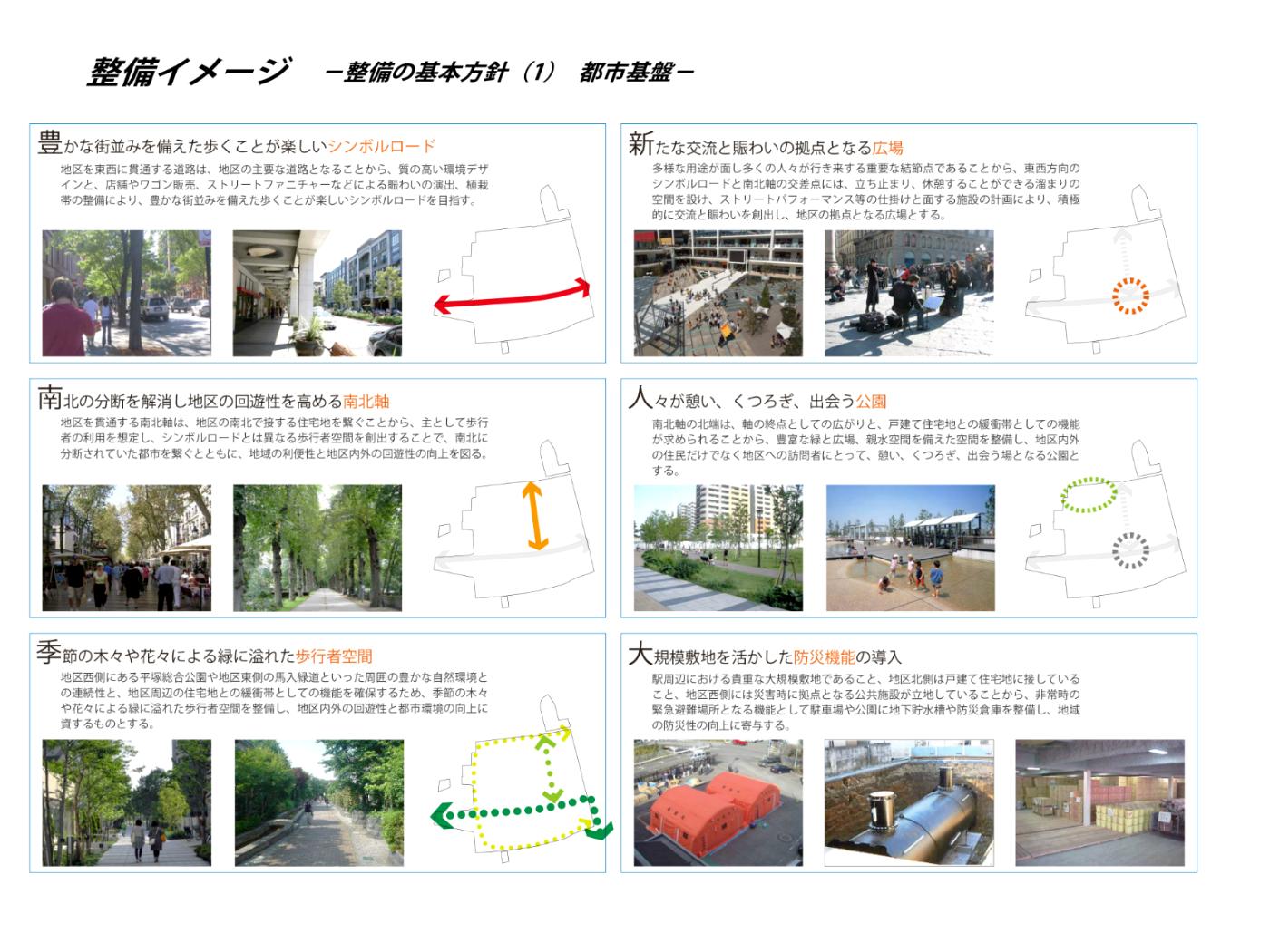 日産湘南工場都市計画提案